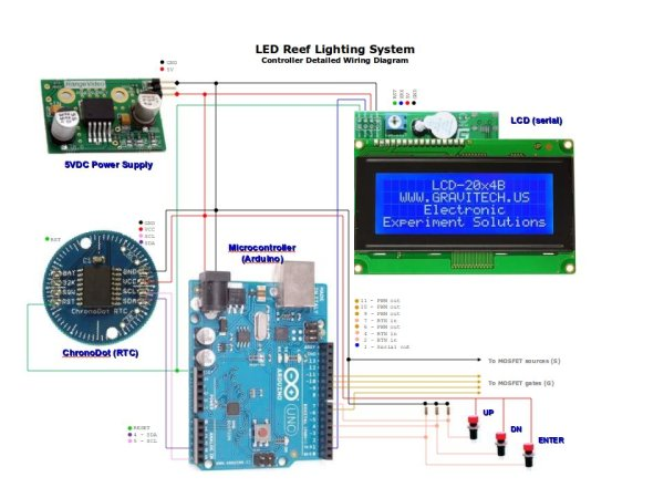 LED Sun rise set Arduino Proj Schematic