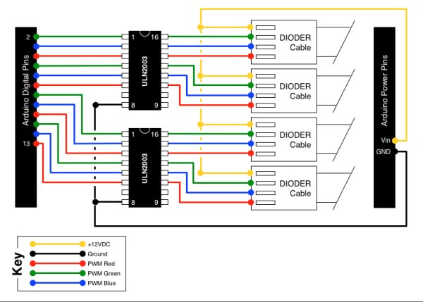 Nerd Controlling Dioder RGB LED Strips with Arduino Pt 1  Getting Started Schematic