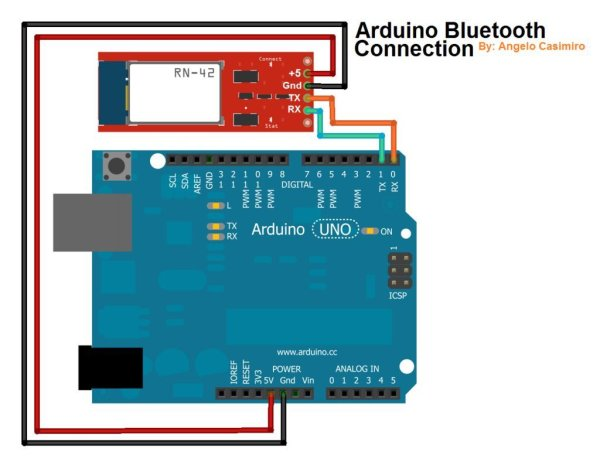 Project Suite Bros Voice Activated LED Friendship Photoset (Arduino, Bluetooth, Crafts) Schematic