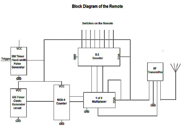 Remote Controlled Switching Schematic