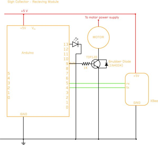 Sigh Collector Schematic