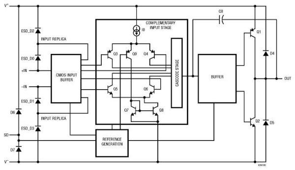 Sub-picoamp input op-amp offers high gain bandwidth