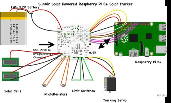SunAir Solar Power Controller for Raspberry Pi and Arduino Schematic