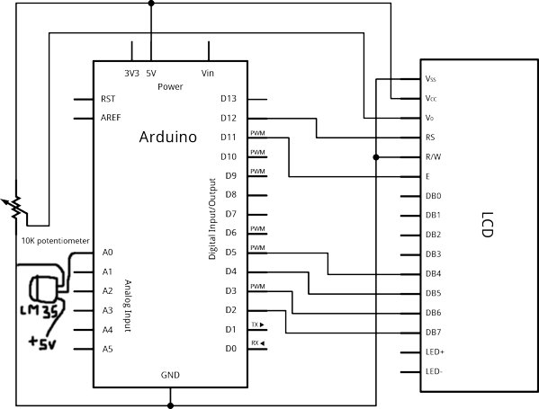 Temperature Display Using LCD Schematic