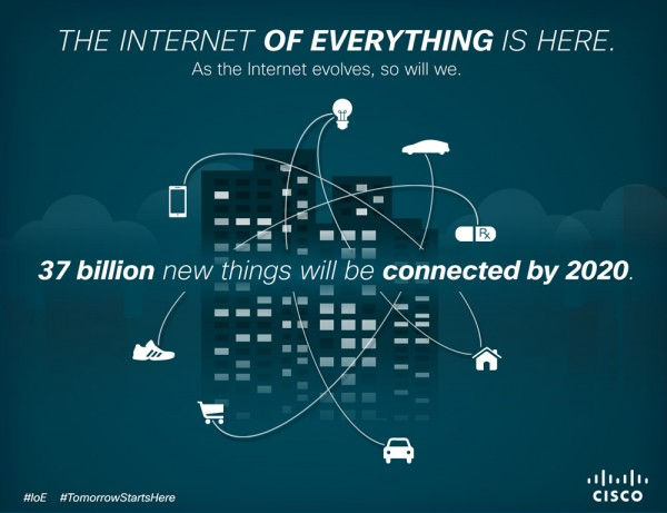 Are you familiar with Internet of (every) Things