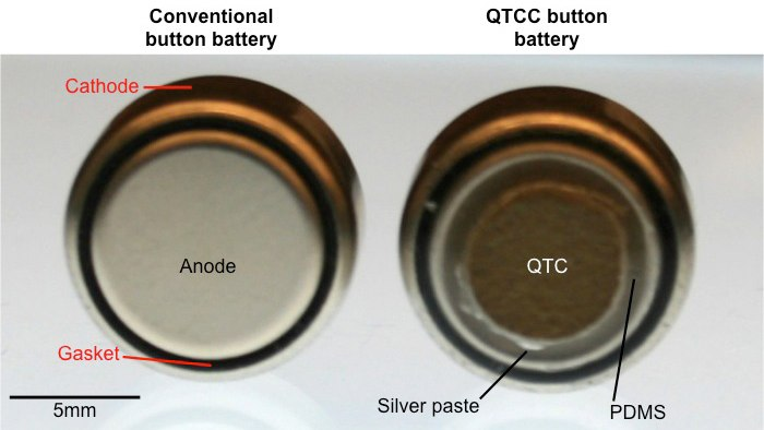 Coating makes swallowing batteries safer for curious kids