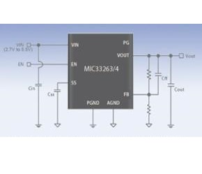 DC DC buck power modules fit tight spaces