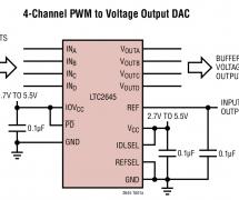 LTC2645 – Quad 12-/10-/8-Bit PWM to VOUT DACs