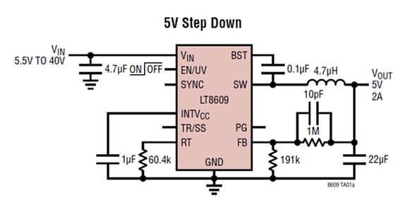 Linear Technology 2A buck converter is 93% efficient at 2MHz