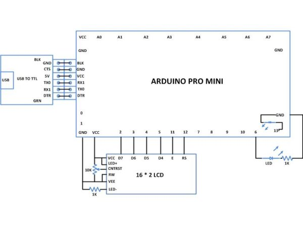 How To Save a Text In The EEPROM of The Arduino