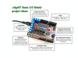 Projects and the chipKIT