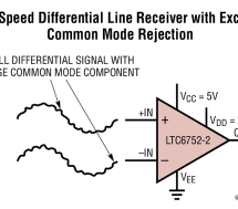 LTC6752 – 280MHz, 2.9ns Comparator Family with Rail-to-Rail Inputs and CMOS Outputs