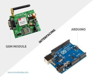 GSM Module to Arduino-Send