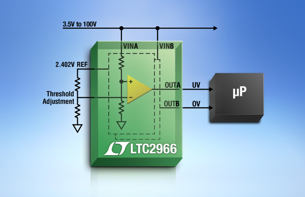 LTC2966 - 100V Micropower Dual Voltage Monitor