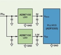Product How-to: Ultra-low noise linear regulators for powering PLL/VCO and clocking ICs