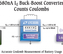 LTC3335 – Nanopower Buck-Boost DC/DC with Integrated Coulomb Counter