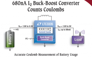 Integrated Coulomb Counter