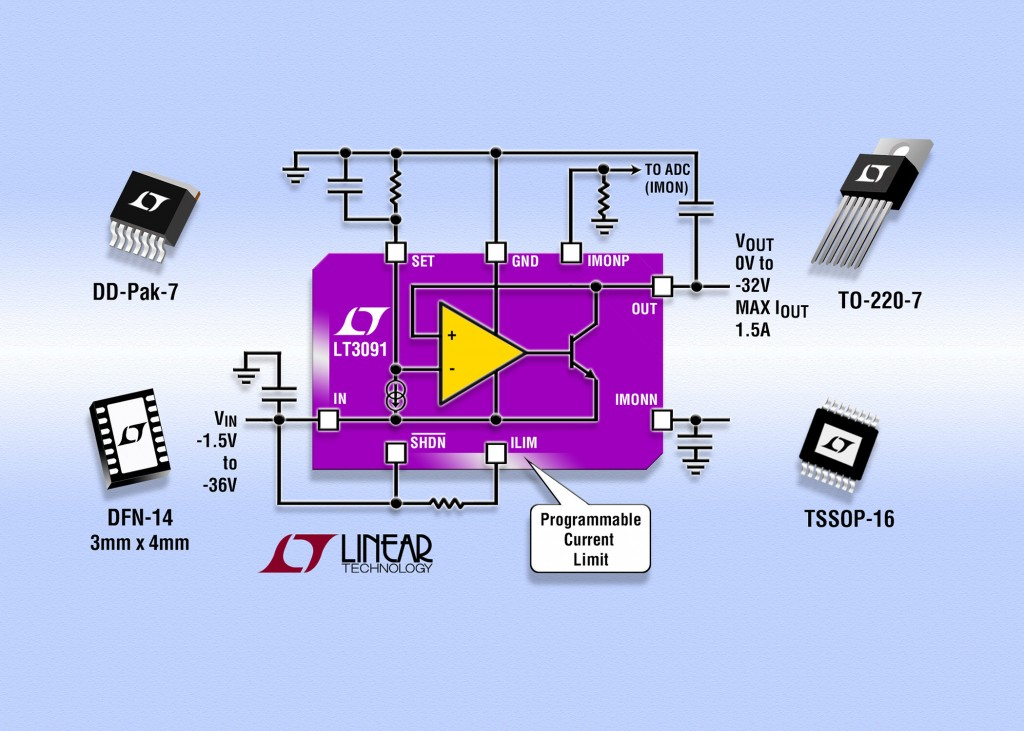 LT3091 - –36V, 1.5A Negative Linear Regulator with Programmable Current Limit