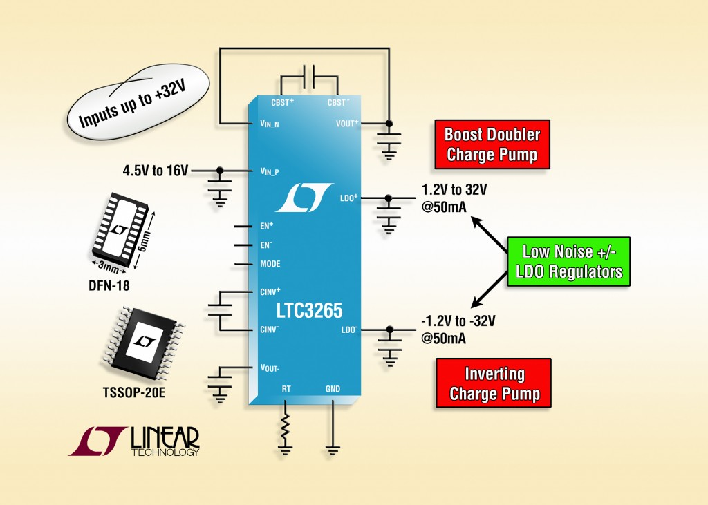 Low Noise Dual Supply with Boost and Inverting Charge Pumps