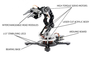 Maximo 5-axis Robot Arm with a laser-cut acrylic body