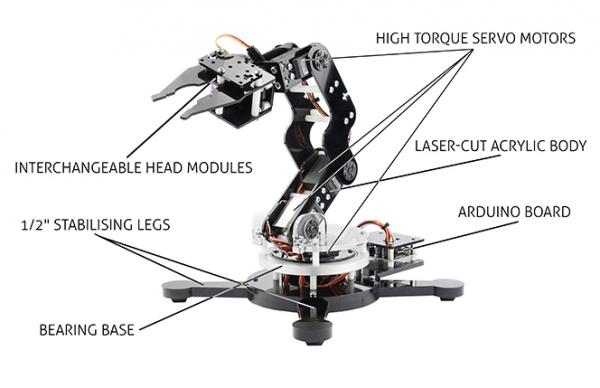 maximo 5-axis robot arm with a laser-cut acrylic body