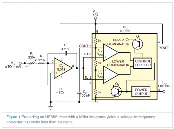 NE555 timer sparks low-cost voltage-to-frequency converter