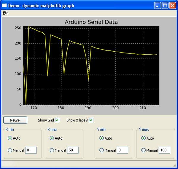 Image- arduino_plot_screenshot