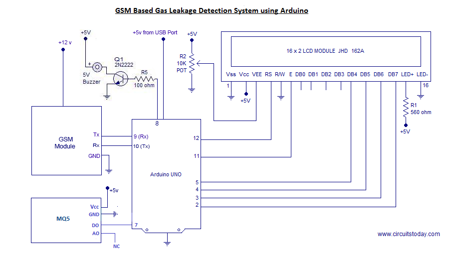 Gas Leakage Detector Using Arduino And Gsm Module With Sms