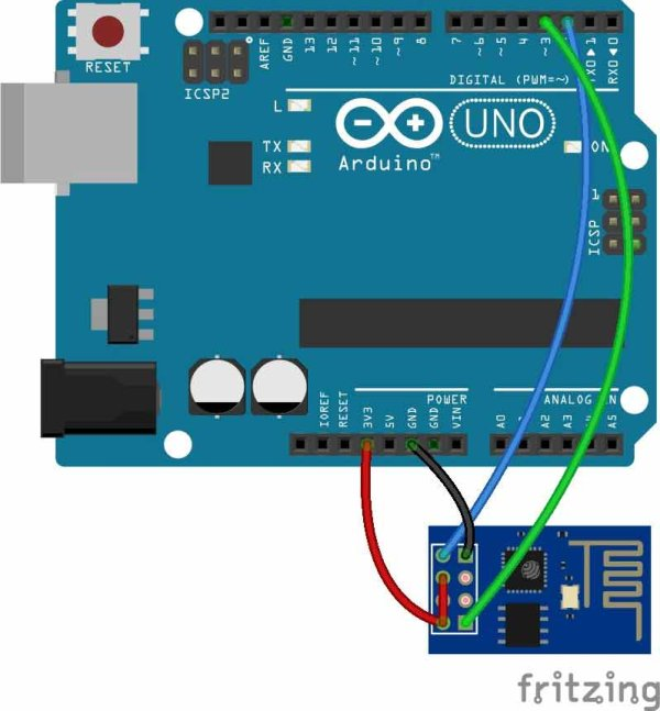 Send-data-from-arduino-to-webpage