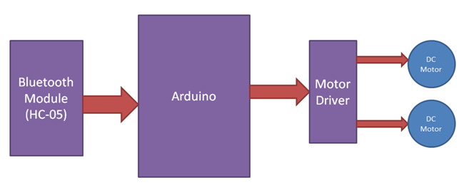block diagram_1