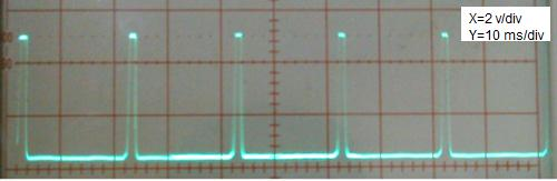 tachometer-waveform