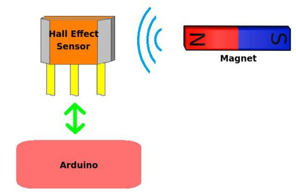 A Simple Guide to Using a Hall Effect Sensor With Arduino - diagram