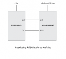 Interfacing RFID with Arduino – How to Read RFID Cards using Arduino