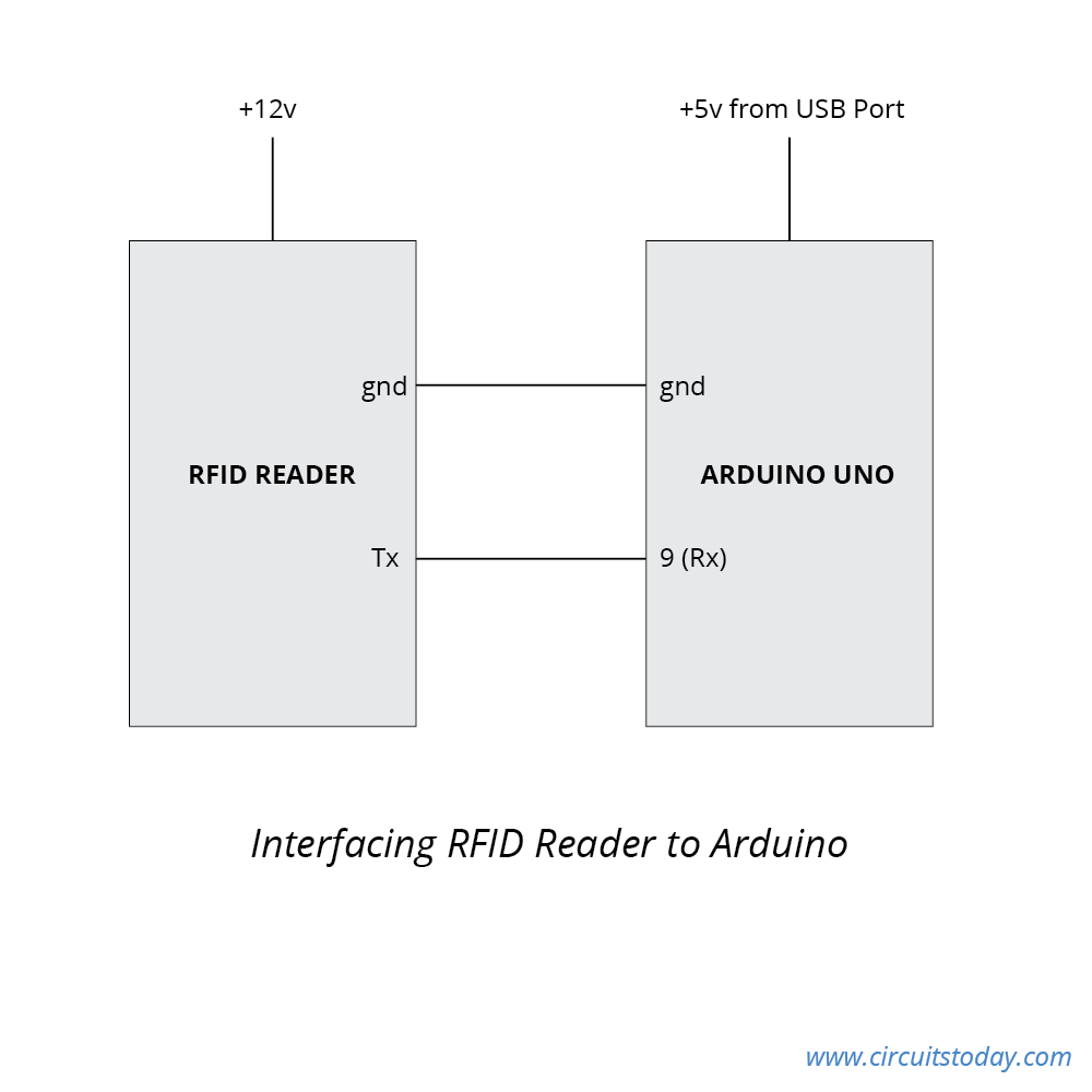 Interfacing_RFID_to_Arduino