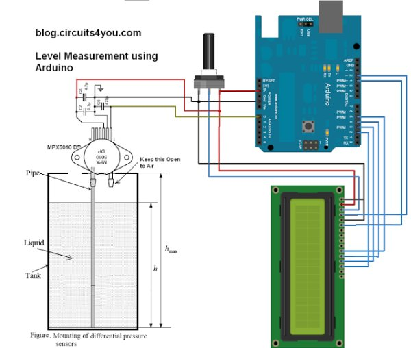 Low cost continuous pricision liquid level measurement using arduino