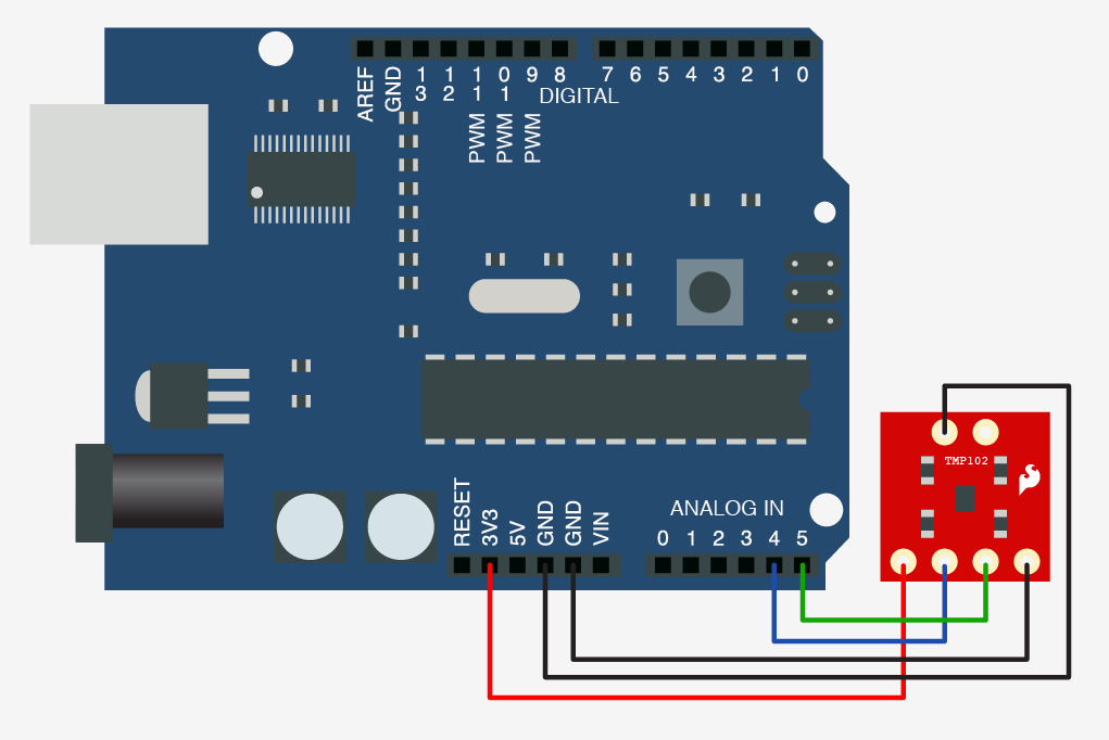 Schematic How's the weather TMP102 + Arduino