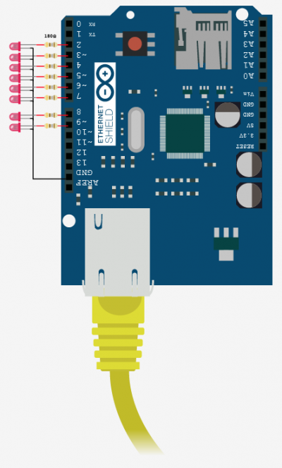 Schematic Pin Control Over the Internet – Arduino + Ethernet