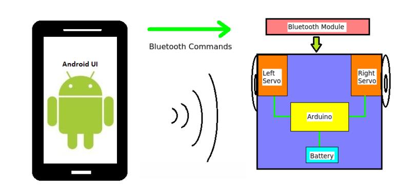 androidRobot2-1-768x363