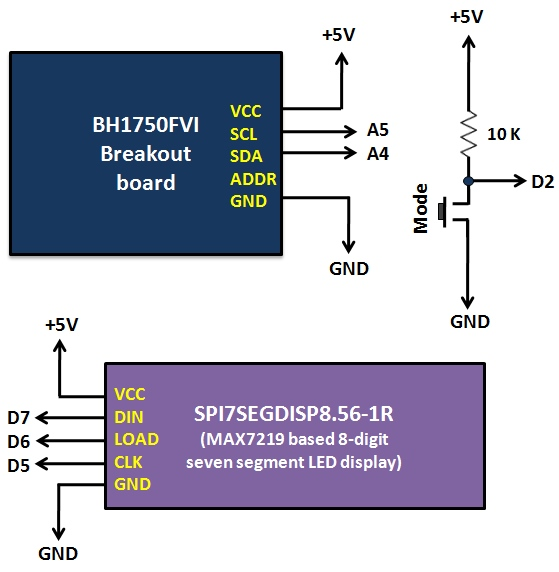 scematic - digital light meter using Arduino and BH1750FVI sensor