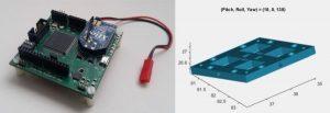 Mango A Compact Size FPGA Research Platform