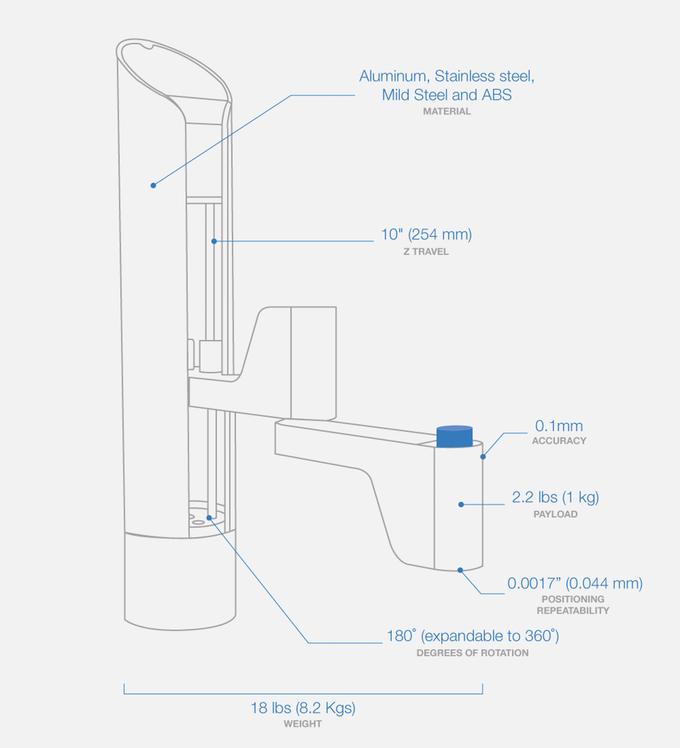 DIY Sunlight Simulator – Light Therapy Light
