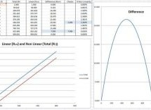 Analogue Sensors – Calculate the Nonlinearity Introduced by a Load or Pull Down Resistor