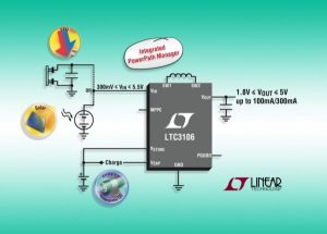 LTC3106 – 300mA Low Voltage Buck-Boost Converter with PowerPath