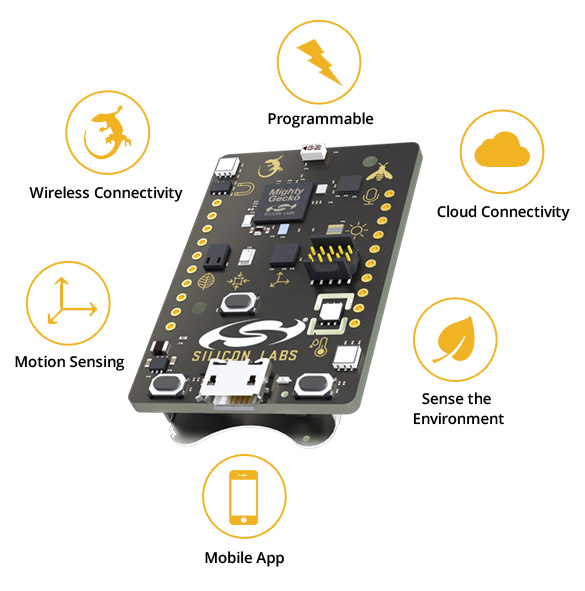 36$ Complete Sensor-to-Cloud Inspiration Kit