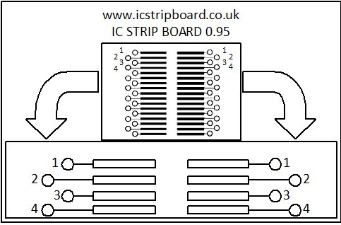 ICStripBoard – PCB rapid prototyping tool
