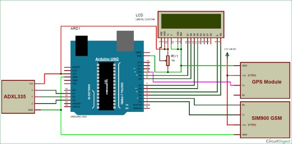 Arduino Based Vehicle Accident Alert System using GPS, GSM and
