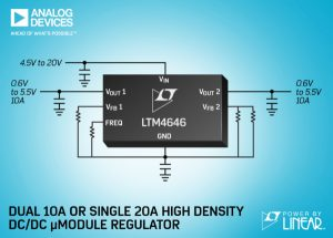 Compact µModule regulator is for use with FPGAs, GPUs and ASICs