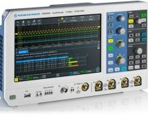 Embedded oscilloscope family for advanced electronics