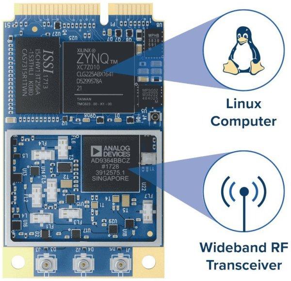 Epiq Solutions Develops Wideband RF Transceiver SDR Module Running Linux On Zynq SoC