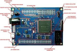 MaxProLogic Ultra Low Cost FPGA Development Board